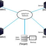 debian_iscsi_initiator_and_target