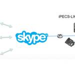 iPECS-LIK-Skype-featured