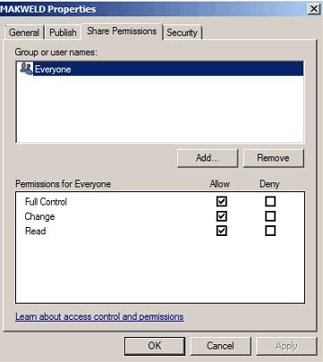 Samba share permissions