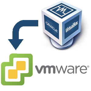Migrate VirtualBox to VMware ESXi 6 5 - VION Technology Blog